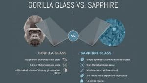 Saphir gorilla glass