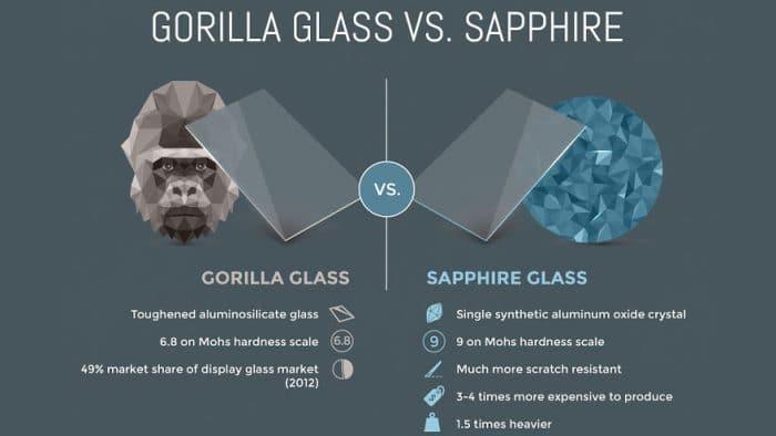 Saphir gorilla glass