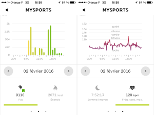 Application TomTom MySport