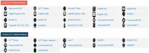 Montres compatibles Connect IQ 3