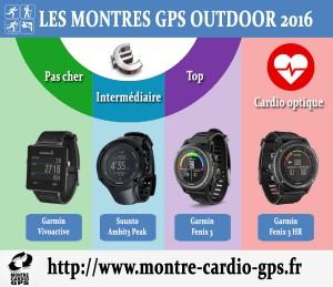 Montres GPS outdoor 2016