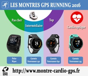 Montres GPS running 2016
