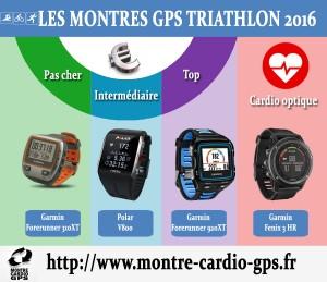 Montres GPS triathlon