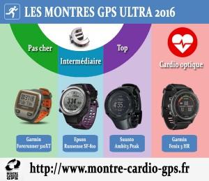 Montres GPS ultra 2016