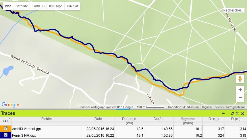 Précision GPS Ambit3 Vertical Fenix 3 HR