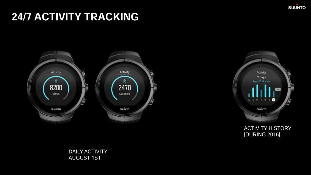 Spartan Ultra tracker d'activité