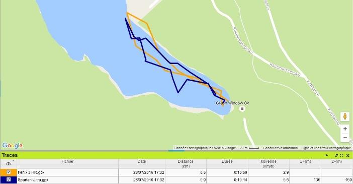 Trace GPS Spartan Ultra eau libre