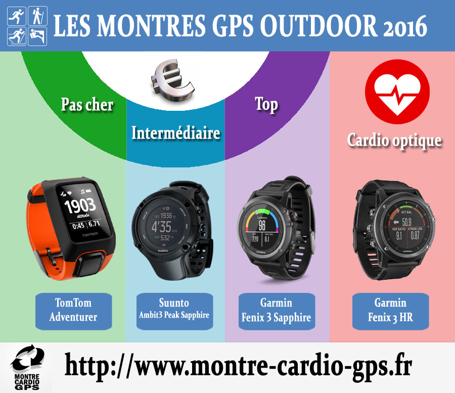 outdoor-2016-copie