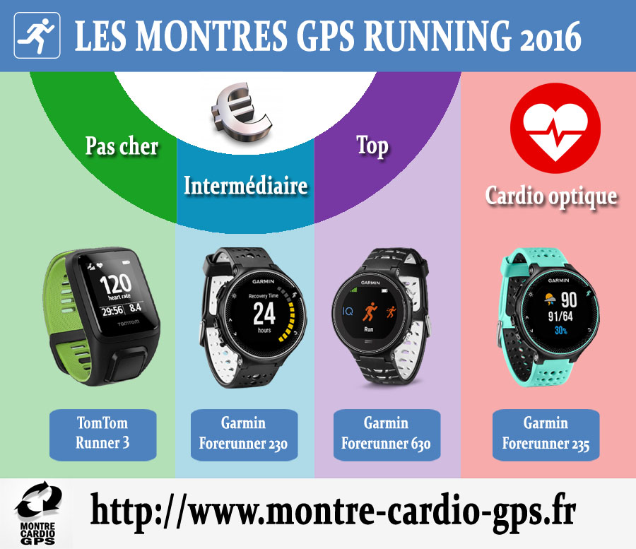 running-2016-copie