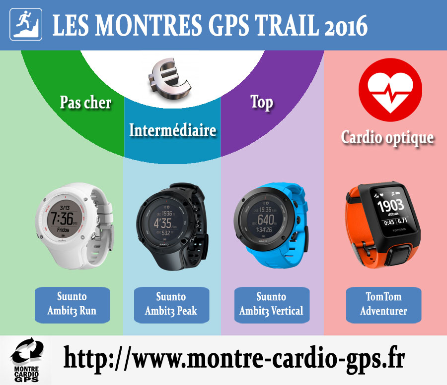 trail-2016-copie