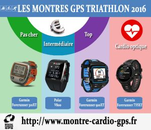 triathlon-copie