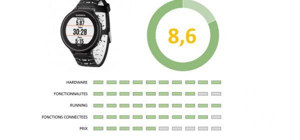 Meilleure montre GPS running 2017