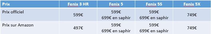 Fenix 5 Fenix 3 HR prix