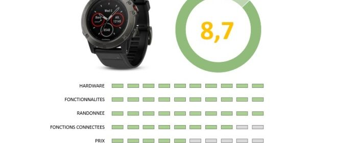 Montre GPS randonnée