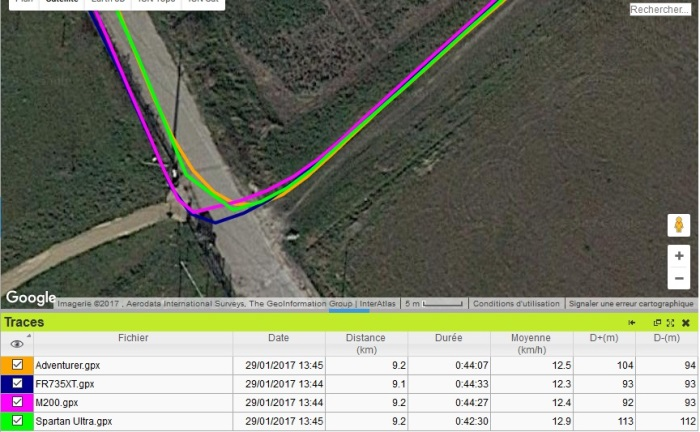 Précision GPS Adventurer
