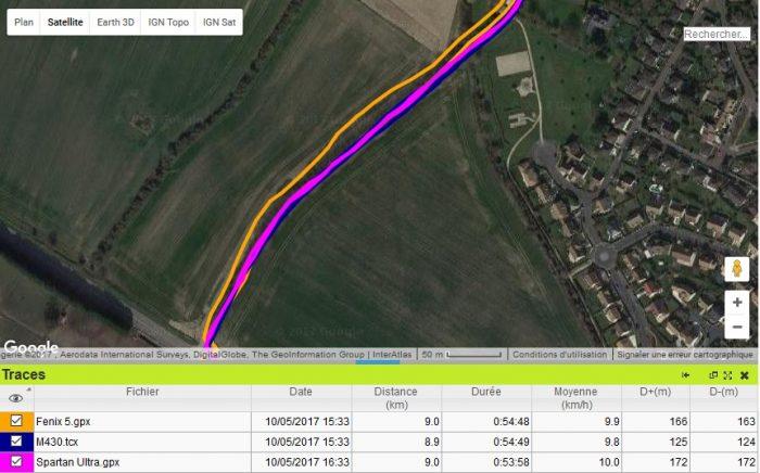 M430 GPS Aller retour