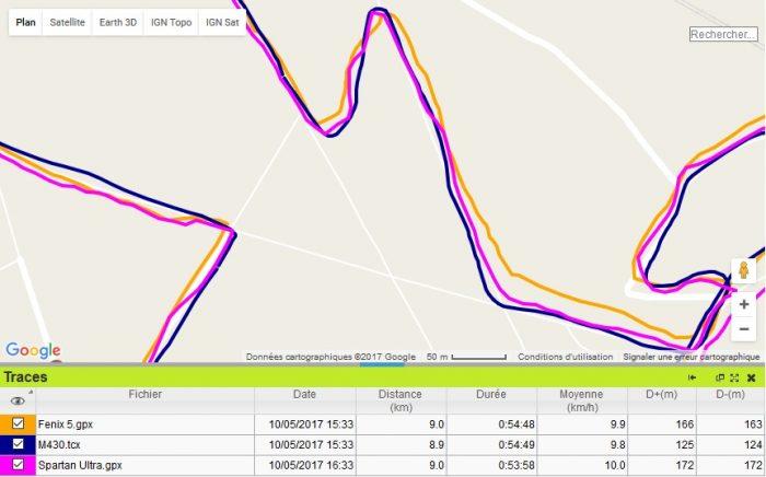 M430 GPS Forêt
