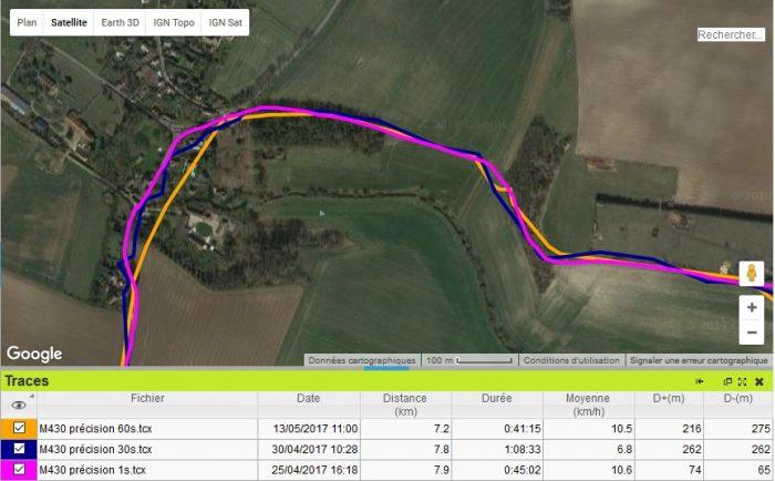 M430 comparaison précision modes GPS