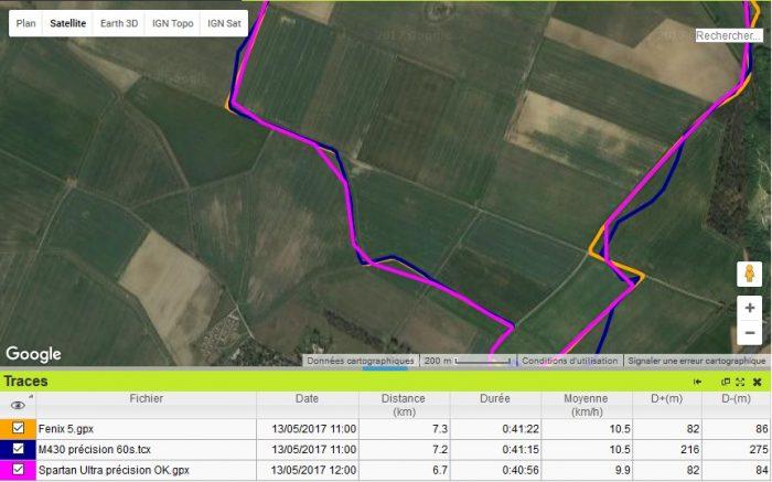 M430 départ précision GPS 60s