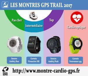 Montre GPS Trail 2017