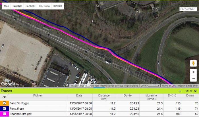 Comparaison GPS Fenix 5 Fenix 3