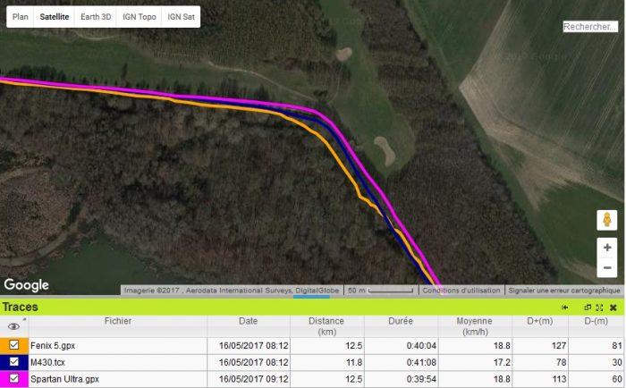 Fenix 5 précision GPS sous les arbres