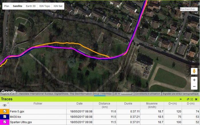 Fenix 5 trace GPS
