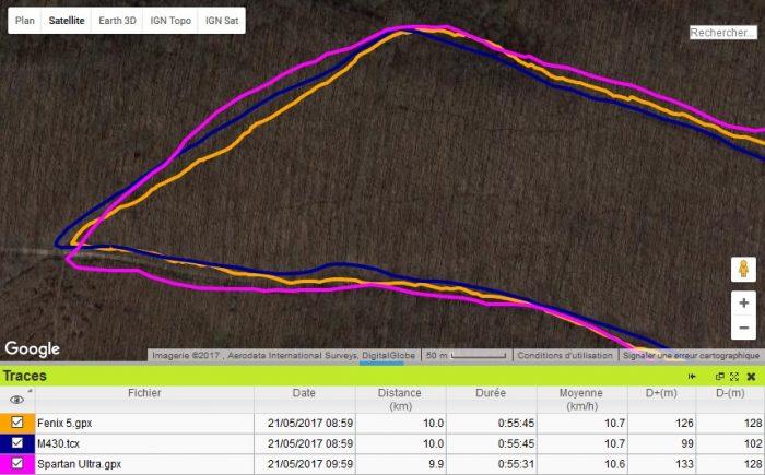 Fenix 5 trace GPS forêt