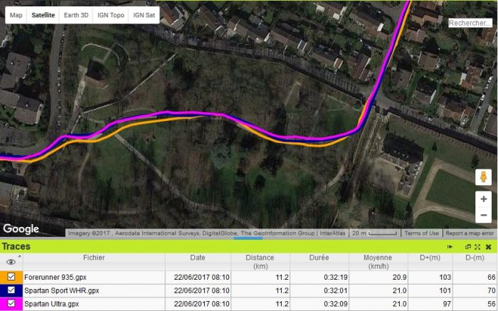 Forerunner 935 précision GPS