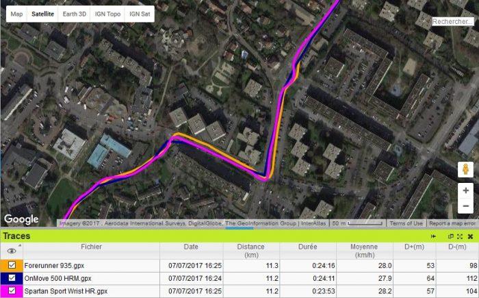 Trace GPS en ville Forerunner 935
