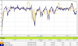 Cardio Fenix 5X running