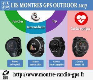 Montre GPS Outdoor noël 2017