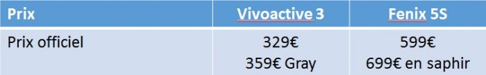 Vivoactive 3 Fenix 5S prix