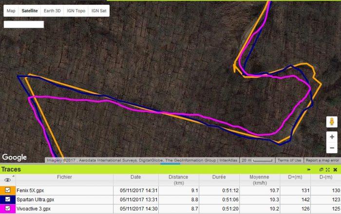 Vivoactive 3 trace GPS forêt