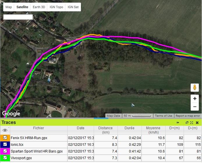 Précision GPS running Spartan Sport Wrist HR Baro
