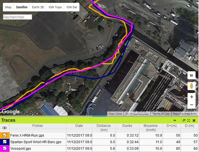 Spartan GPS dévie Paris