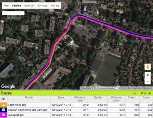 Trace GPS vélo ville