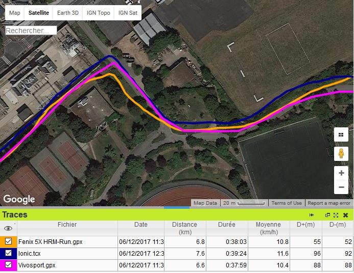 Vivosport trace GPS