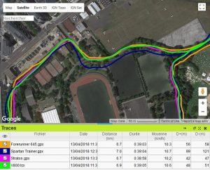 Spartan Trainer GPS écart