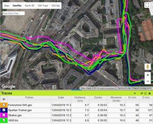 Spartan Trainer trace GPS Paris