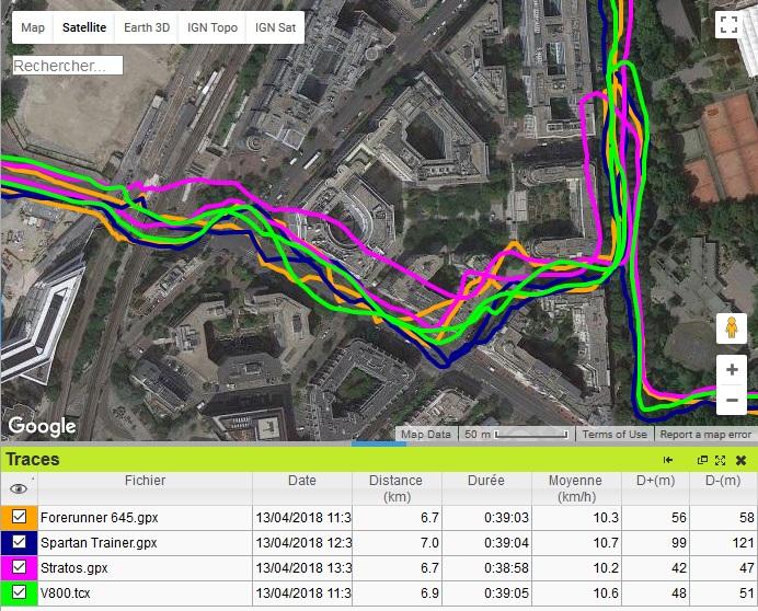 Stratos GPS écart