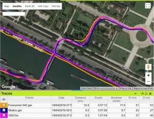 Stratos GPS Tuileries