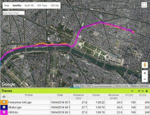 Stratos précision GPS vélo