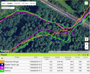 Trace GPS forêt