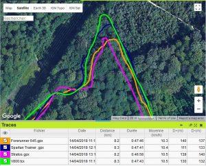 Trace GPS virage épingle Stratos