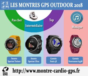 Montre GPS outdoor 2018