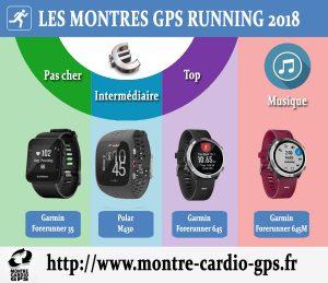 Montre GPS running 2018