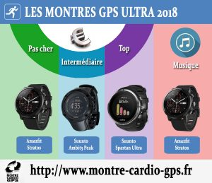 Montre GPS ultra 2018