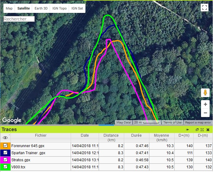 Trace GPS virage épingle