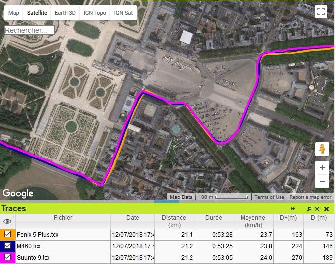 Fenix 5 Plus Précision GPS vélo